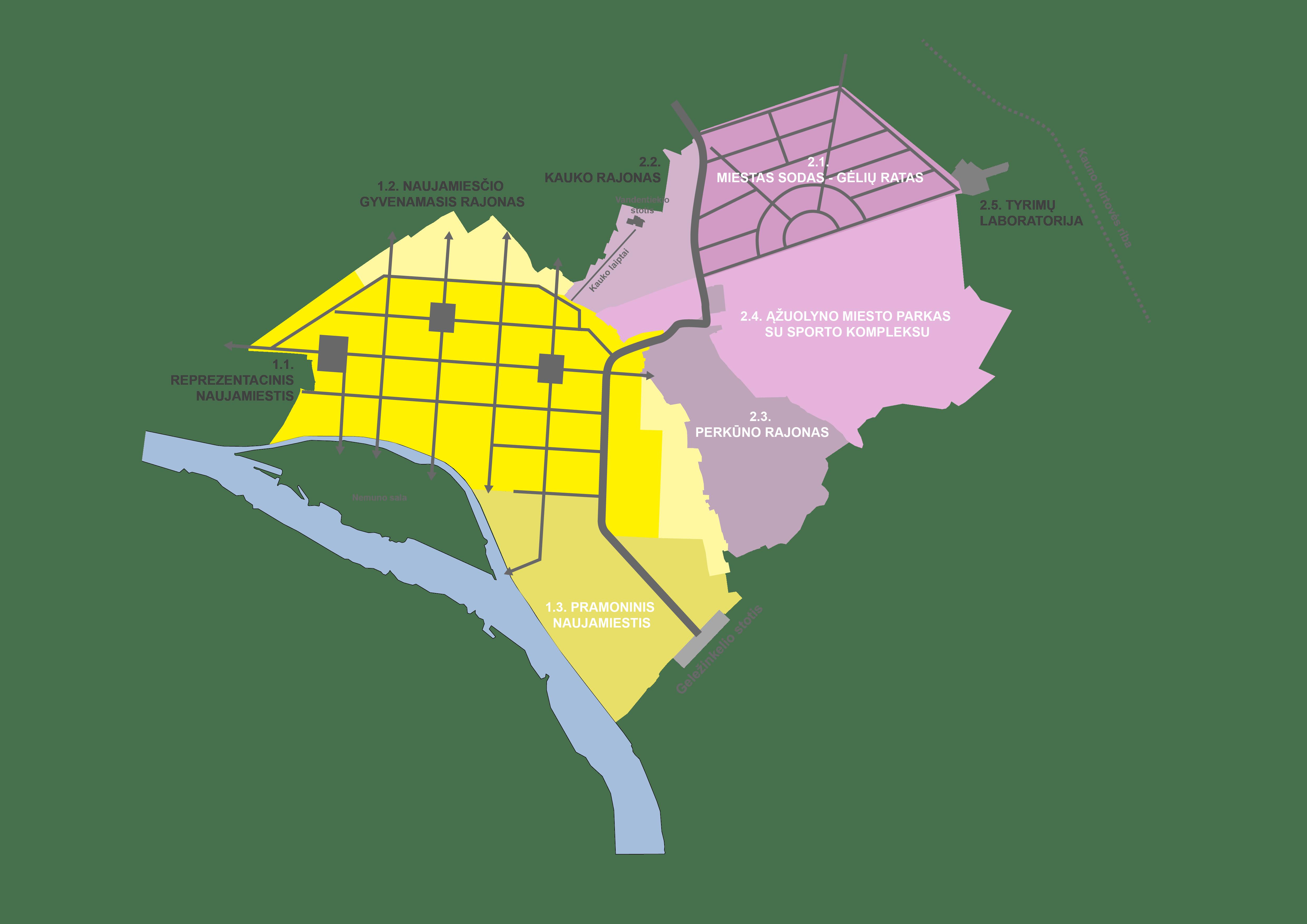 UNESCO teritorijos schema
